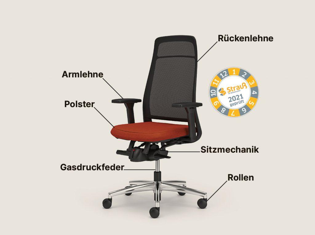 Buerostuhl-Check
